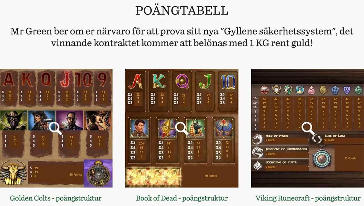 Spela Svenskt Casino Online och Vinn 1 kg GULD